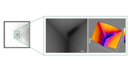 Silicon Nanopore